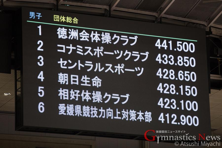 全日本シニア男子団体結果