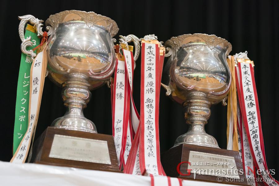 全日本ジュニア体操競技選手権