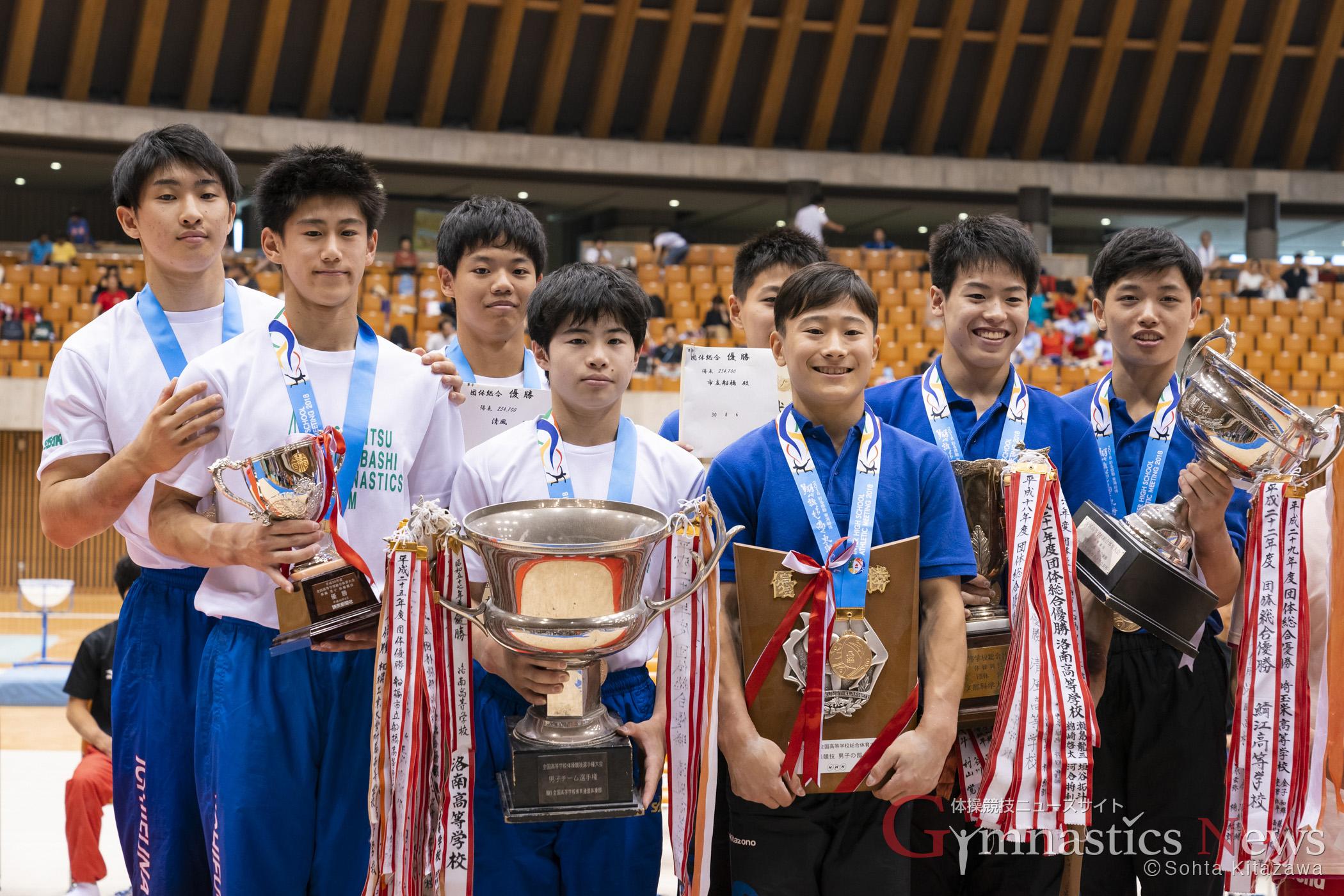 平成30年度全国高等学校総合体育大会 体操競技 男子団体優勝